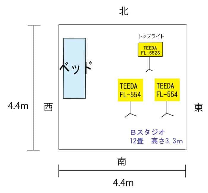Bスタジオ平面図