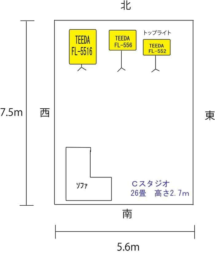 Cスタジオ 平面図