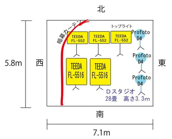 Dスタジオ 平面図