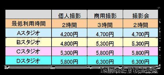 スタジオレンタル価格表