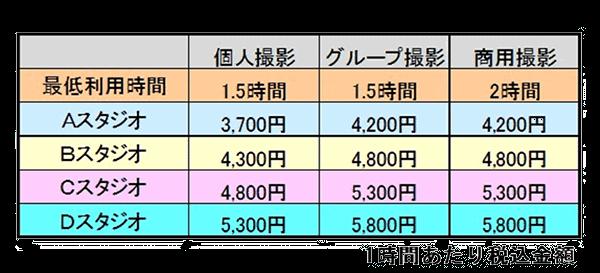 リクエスト・スタジオ料金